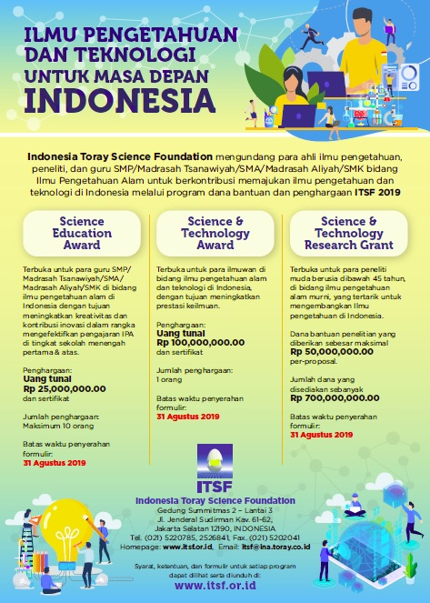 2019 ITSF Poster